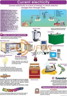 Eletric Circuits Components Symbols