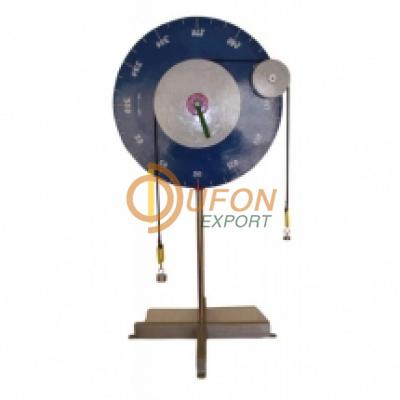 Machine Friction of Belts Apparatus