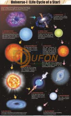 Universal (Life Cycle of a Star)