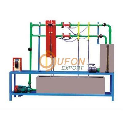 Venturi meter and Orifice Meter Apparatus